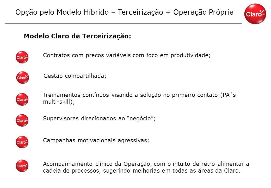 Opção pelo Modelo Híbrido – Terceirização + Operação Própria