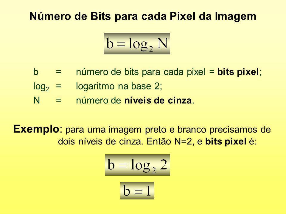 Número de Bits para cada Pixel da Imagem