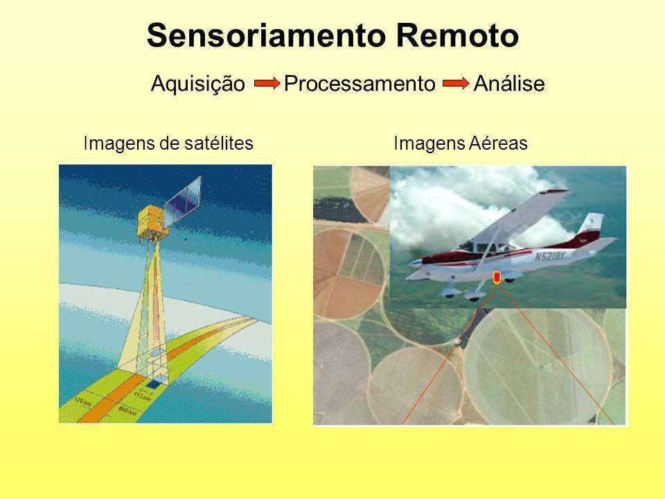 Sensoriamento Remoto Aquisição Processamento Análise