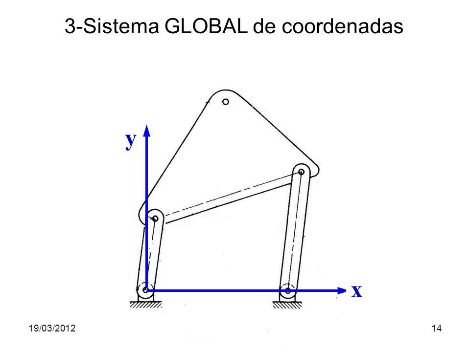 3-Sistema GLOBAL de coordenadas