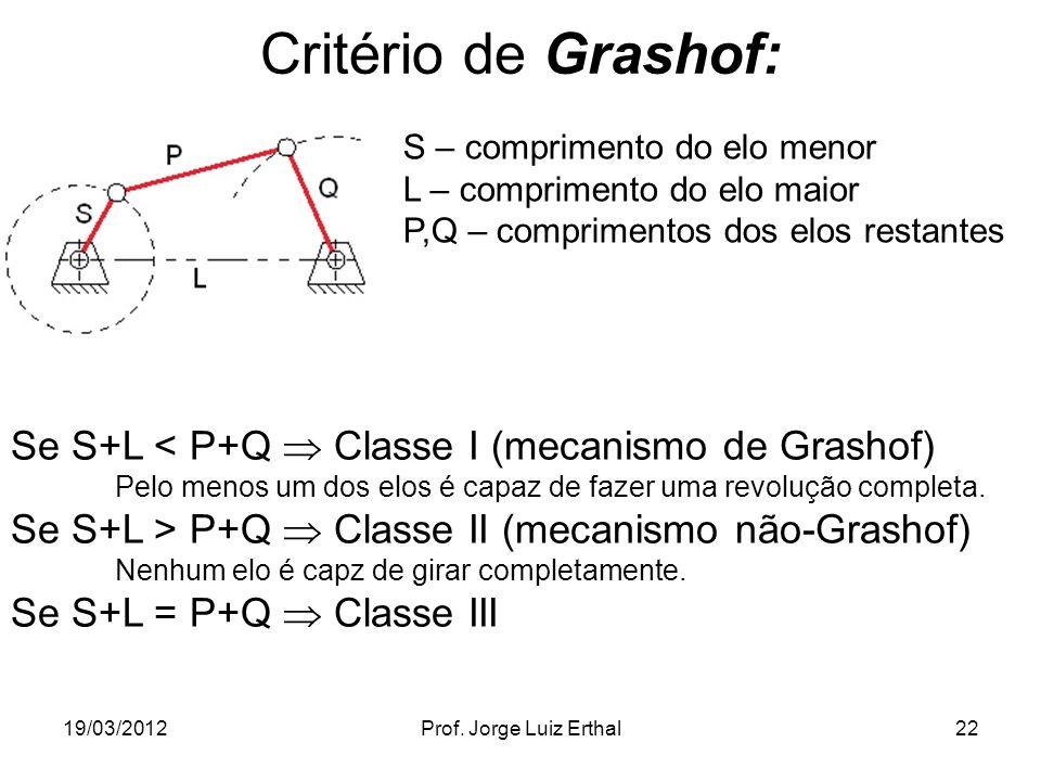 Critério de Grashof: Se S+L < P+Q  Classe I (mecanismo de Grashof)