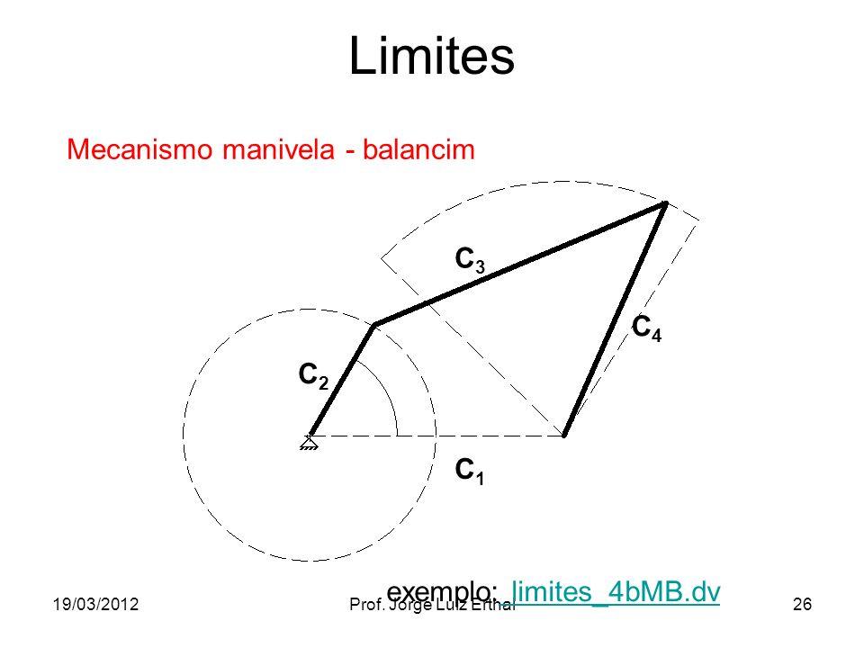 Limites Mecanismo manivela - balancim C3 C4 C2 C1