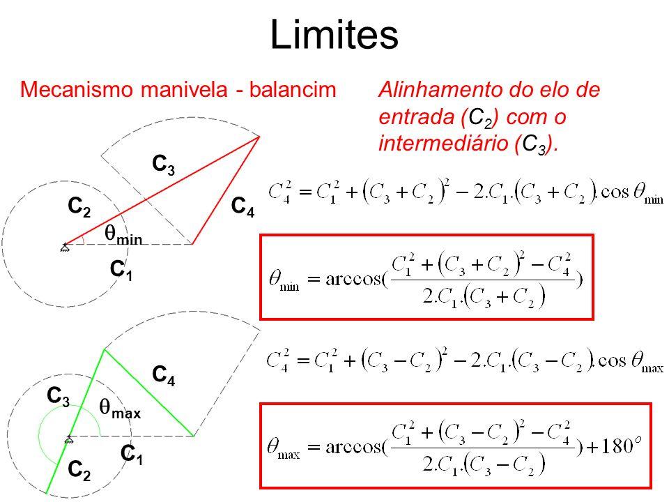 Limites Mecanismo manivela - balancim