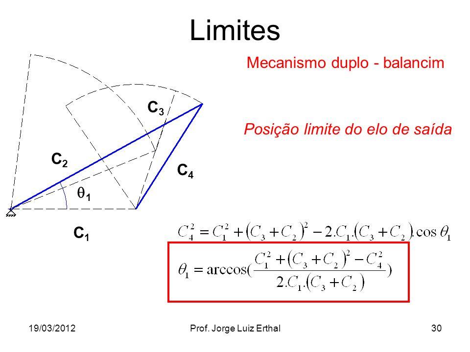 Limites Mecanismo duplo - balancim C3 Posição limite do elo de saída