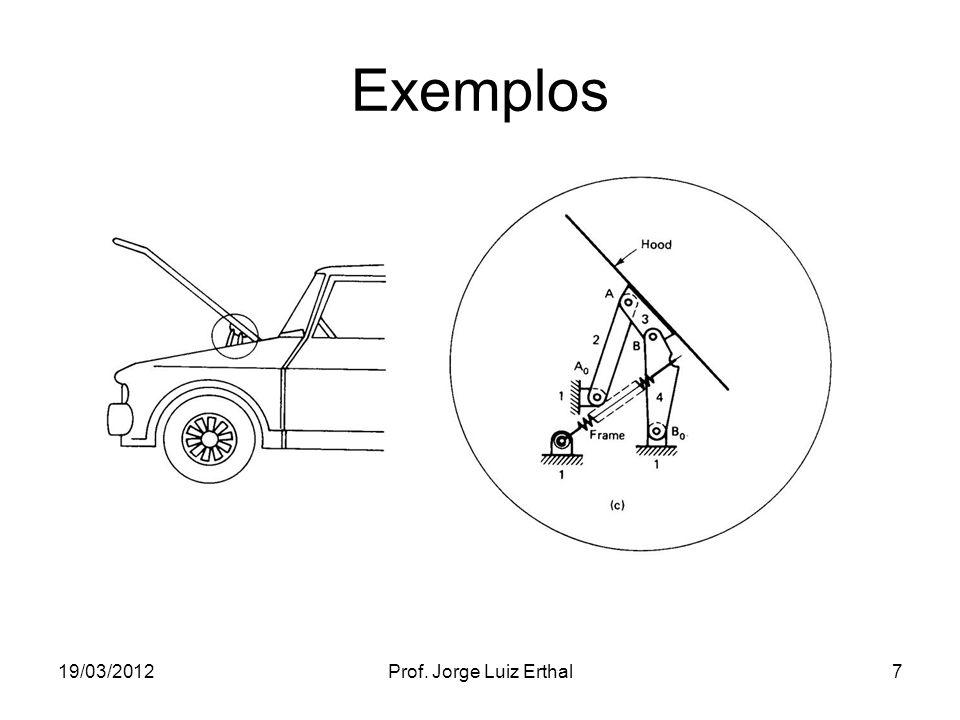 Exemplos 19/03/2012 Prof. Jorge Luiz Erthal
