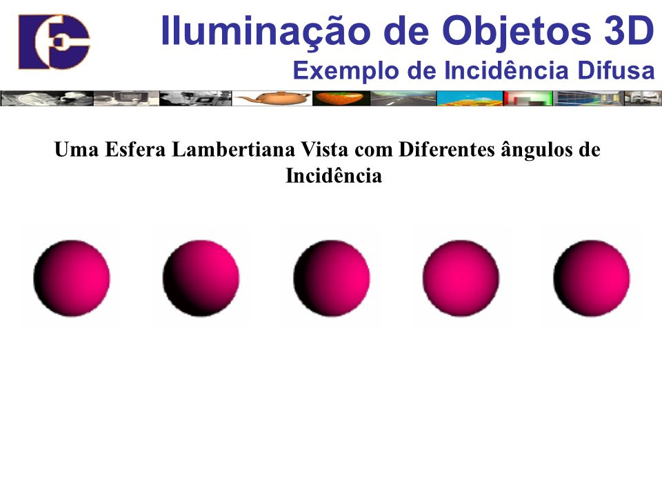 Uma Esfera Lambertiana Vista com Diferentes ângulos de Incidência
