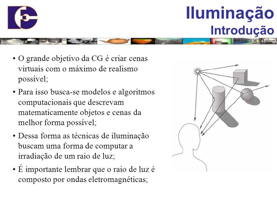 Iluminação Introdução