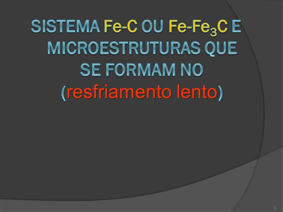 Sistema Fe-C ou Fe-Fe3C e microestruturas que se formam no (resfriamento lento)