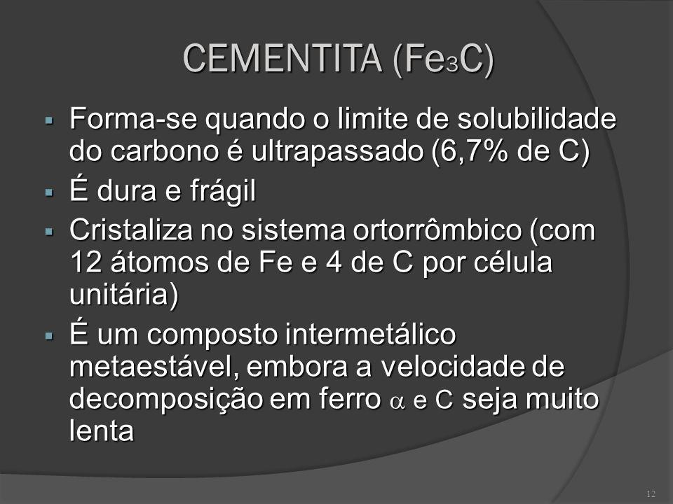 CEMENTITA (Fe3C) Forma-se quando o limite de solubilidade do carbono é ultrapassado (6,7% de C) É dura e frágil.