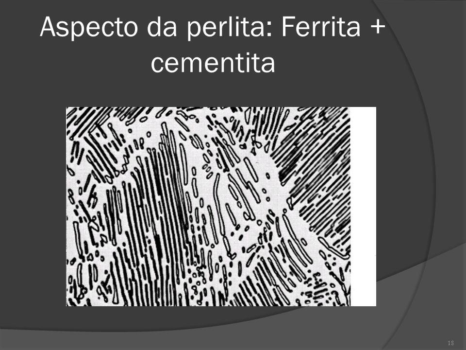 Aspecto da perlita: Ferrita + cementita