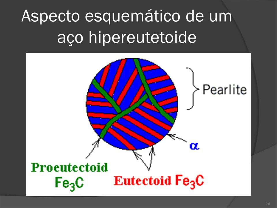 Aspecto esquemático de um aço hipereutetoide