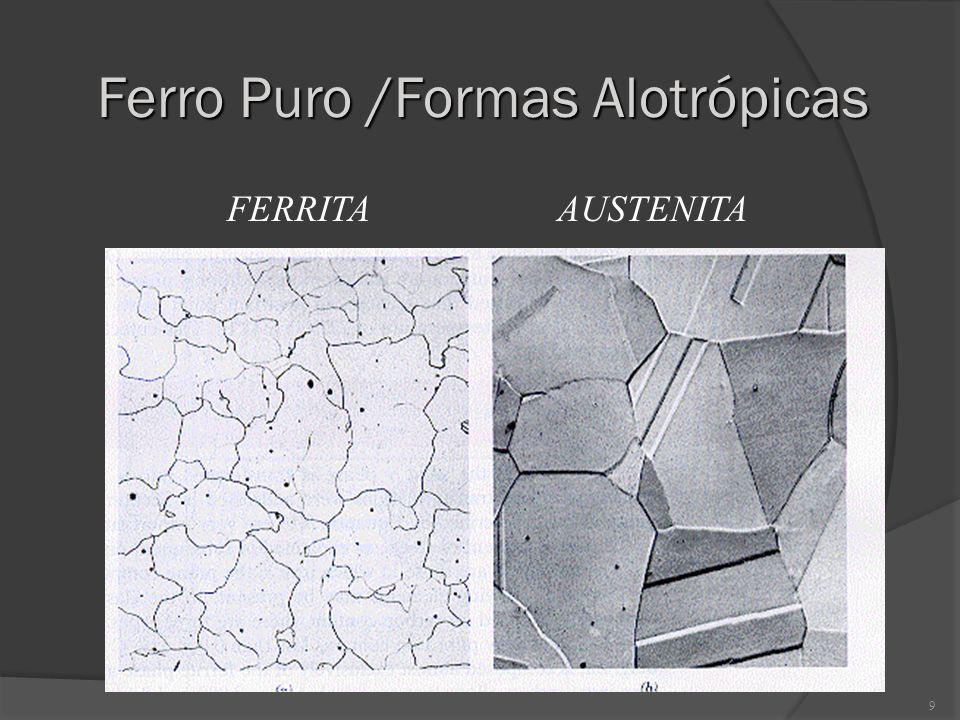 Ferro Puro /Formas Alotrópicas
