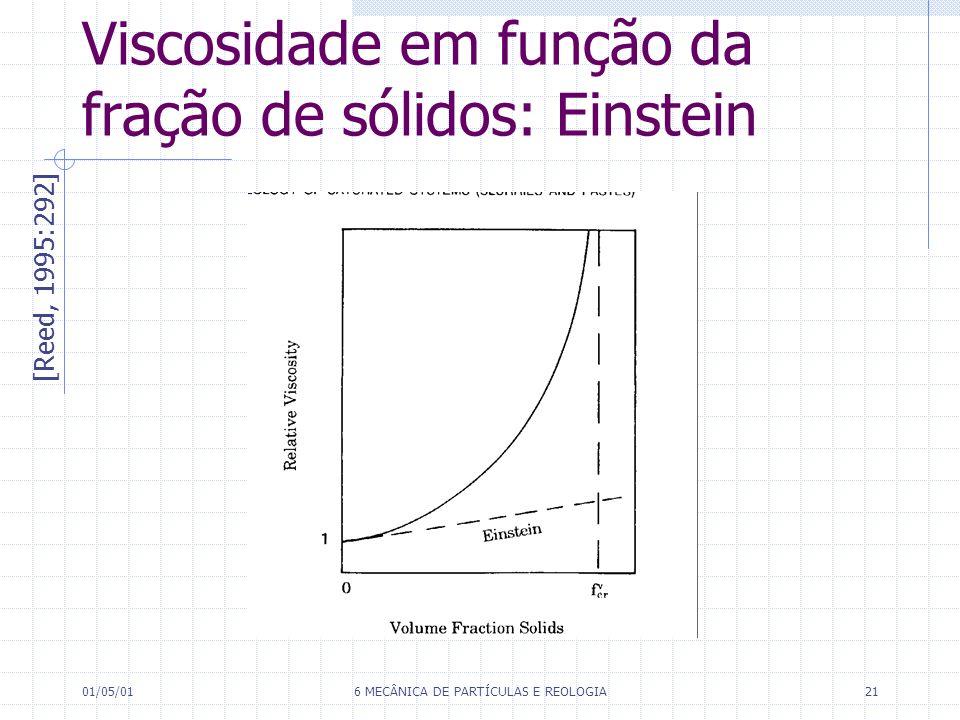 Viscosidade em função da fração de sólidos: Einstein
