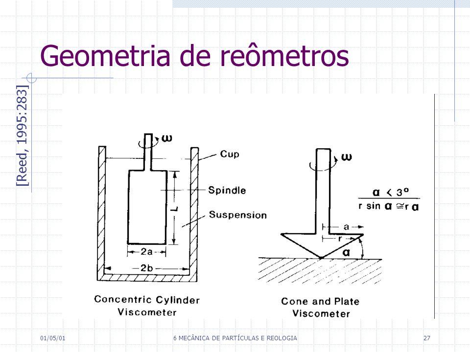 Geometria de reômetros