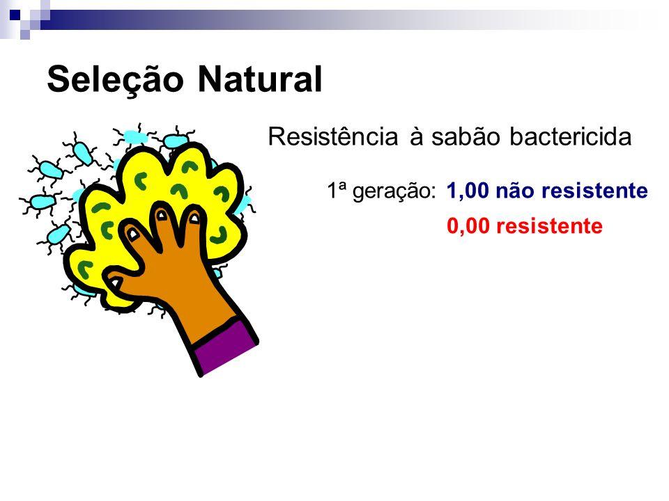 Seleção Natural Resistência à sabão bactericida