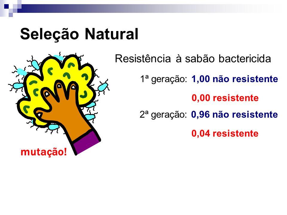 Seleção Natural Resistência à sabão bactericida mutação!
