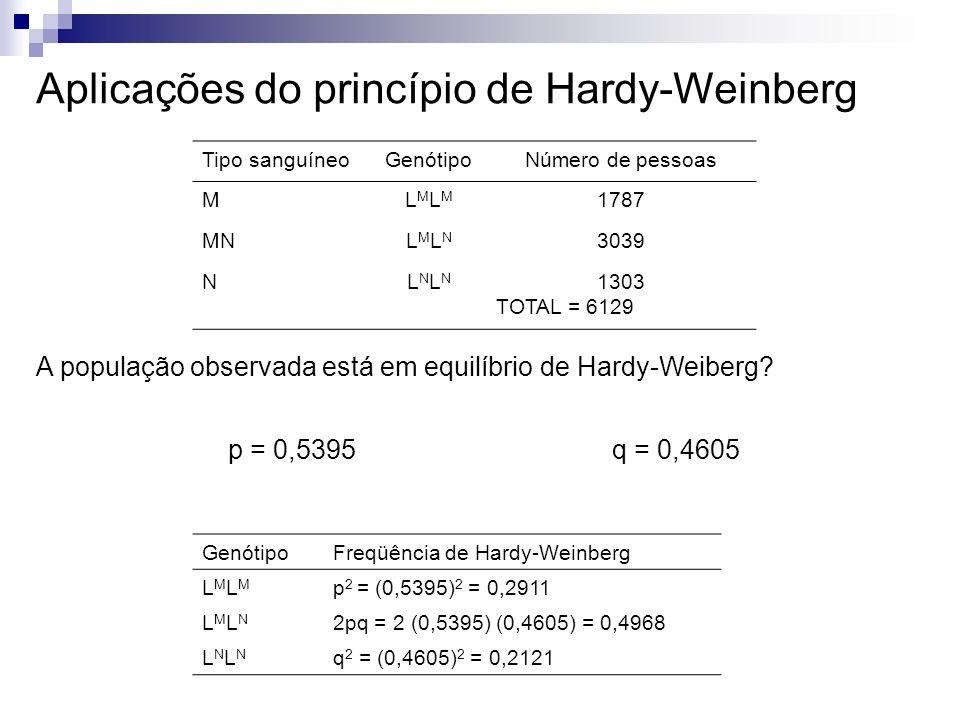 Aplicações do princípio de Hardy-Weinberg