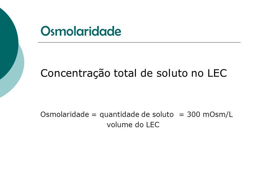 Osmolaridade Concentração total de soluto no LEC