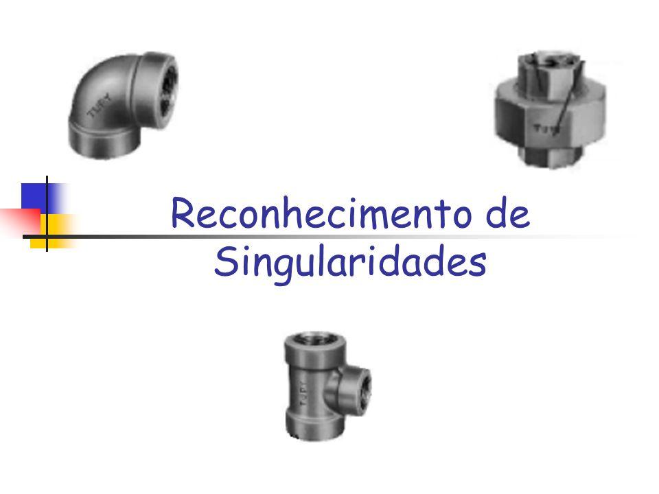Reconhecimento de Singularidades