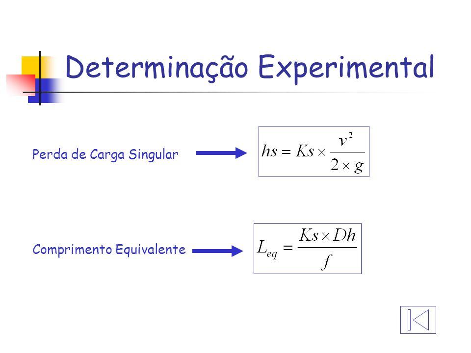Determinação Experimental