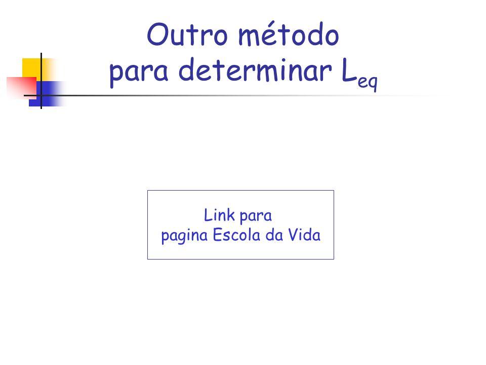 Outro método para determinar Leq