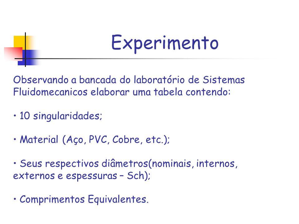 Experimento Observando a bancada do laboratório de Sistemas Fluidomecanicos elaborar uma tabela contendo:
