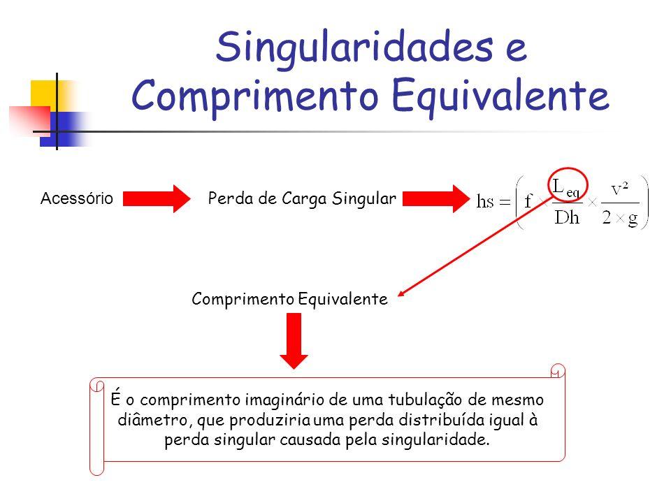 Singularidades e Comprimento Equivalente