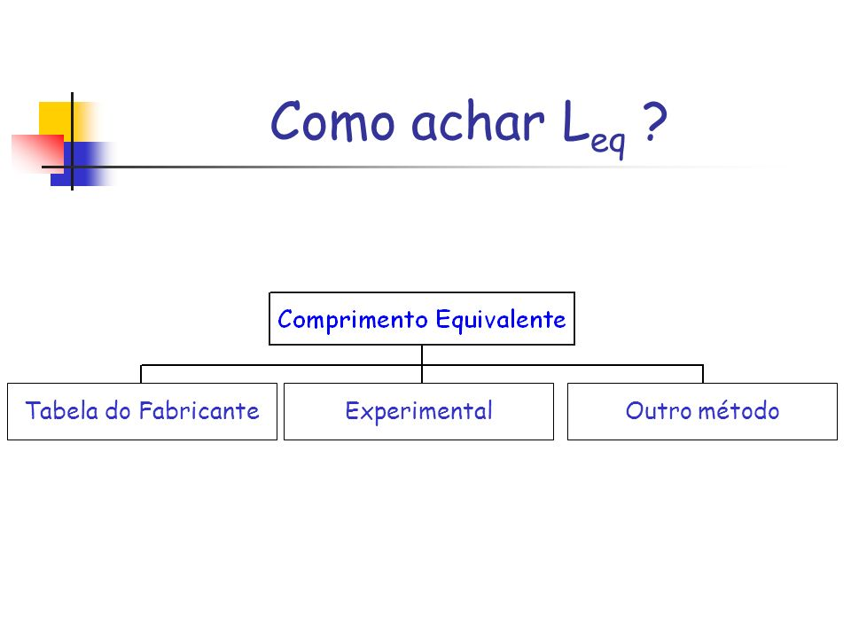 Como achar Leq Tabela do Fabricante Experimental Outro método