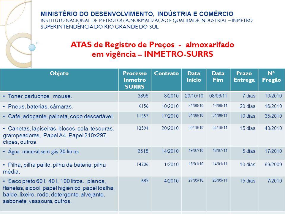 ATAS de Registro de Preços - almoxarifado em vigência – INMETRO-SURRS