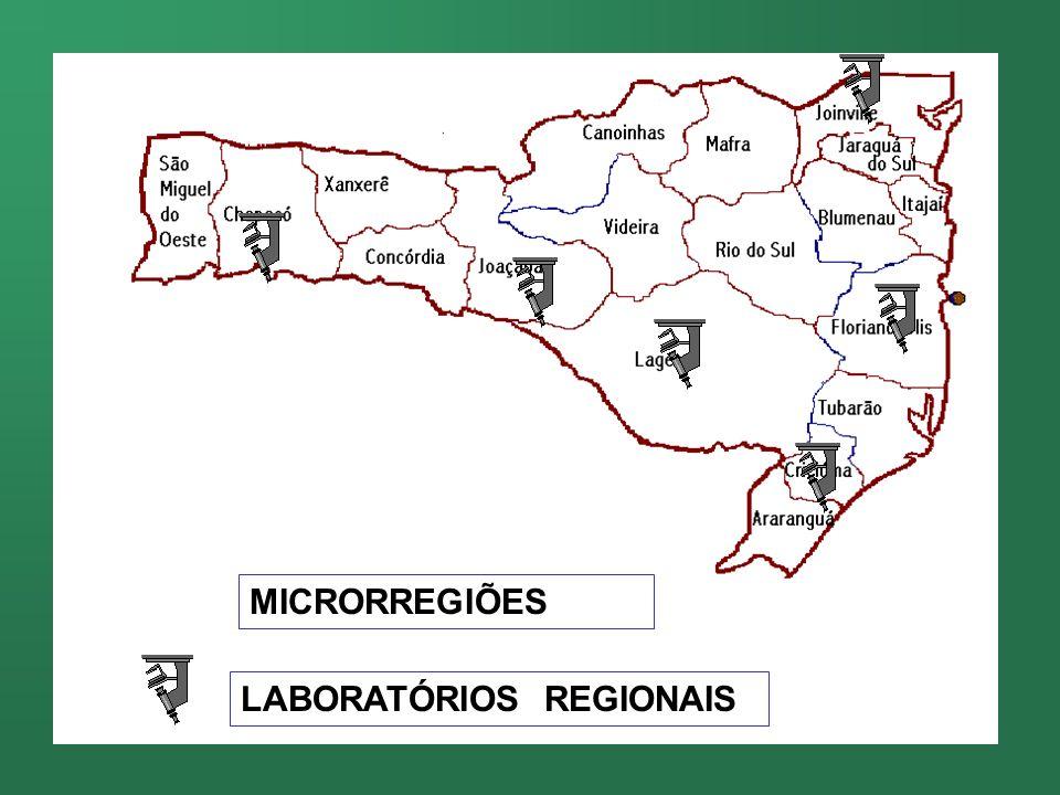 MICRORREGIÕES LABORATÓRIOS REGIONAIS