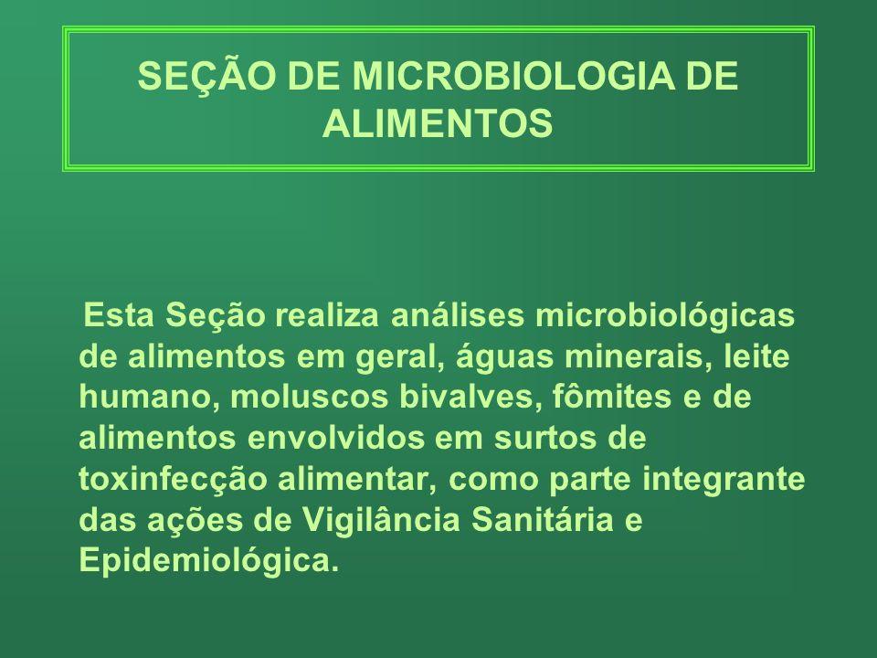 SEÇÃO DE MICROBIOLOGIA DE ALIMENTOS