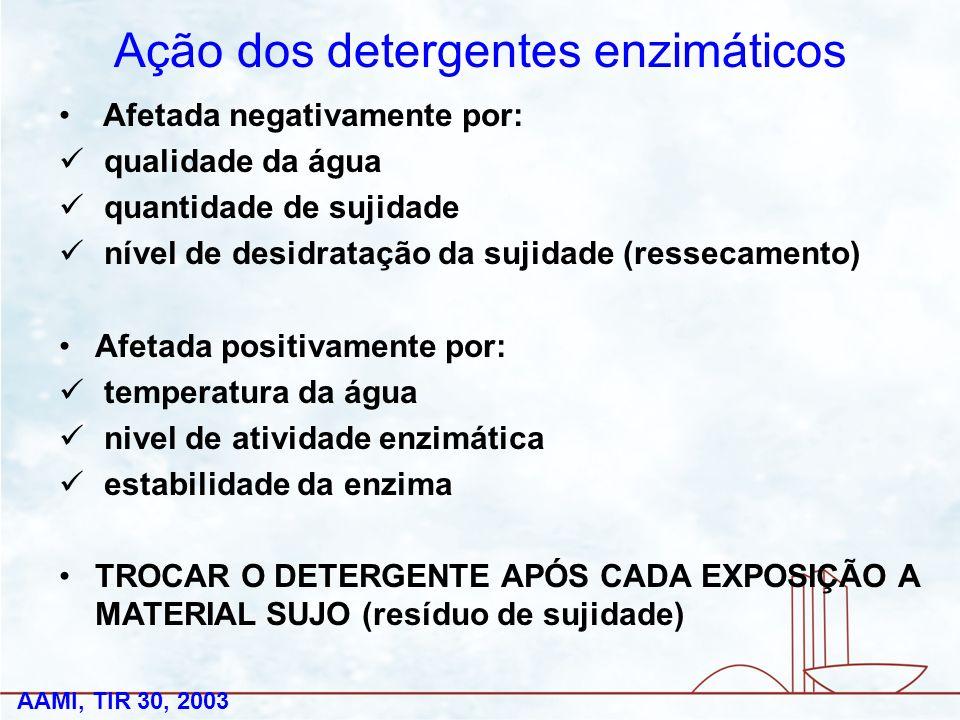 Ação dos detergentes enzimáticos