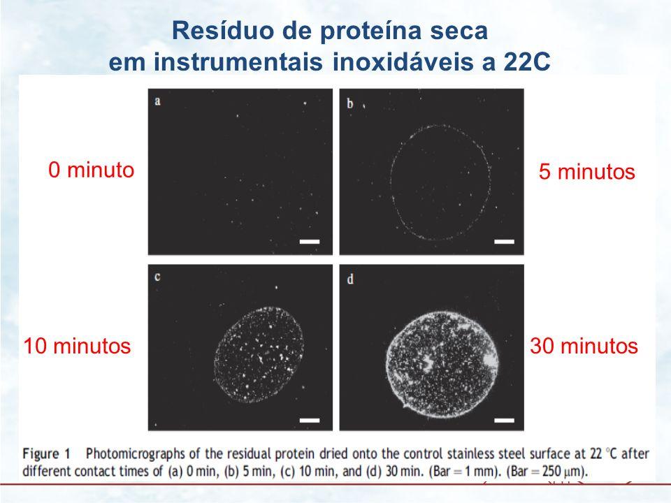 Resíduo de proteína seca em instrumentais inoxidáveis a 22C