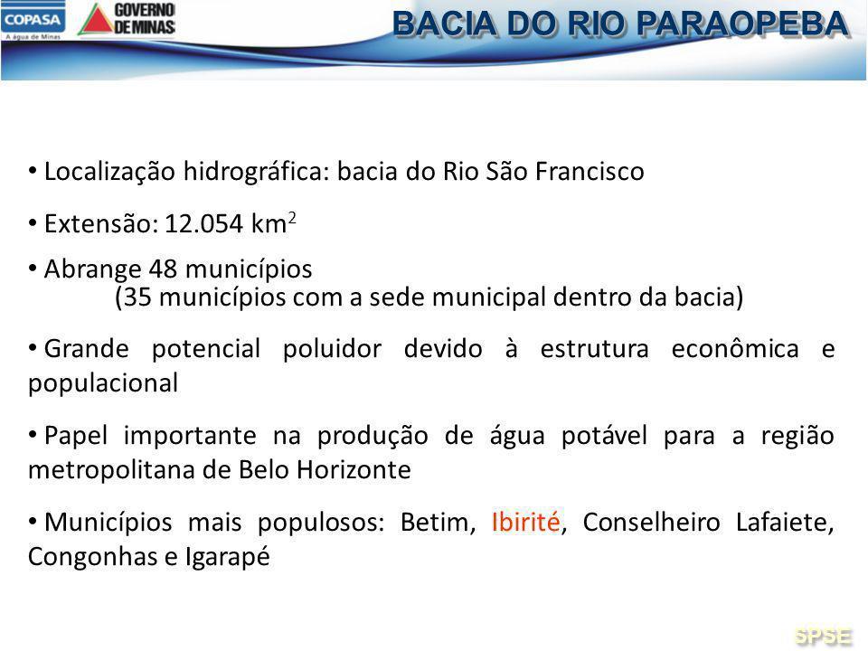 BACIA DO RIO PARAOPEBA Localização hidrográfica: bacia do Rio São Francisco. Extensão: 12.054 km2.
