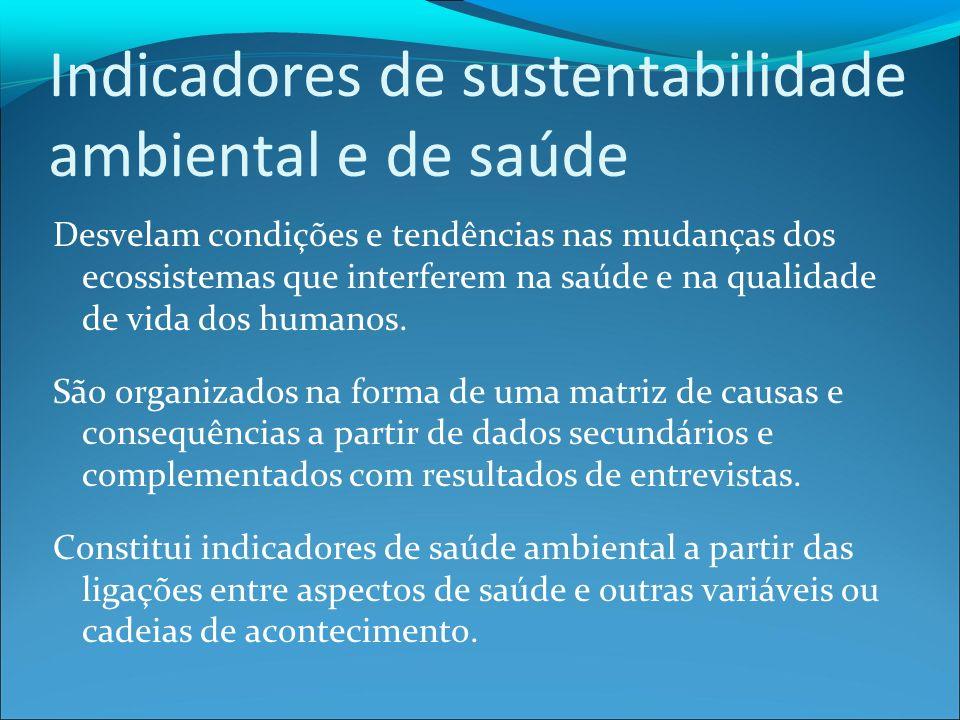 Indicadores de sustentabilidade ambiental e de saúde