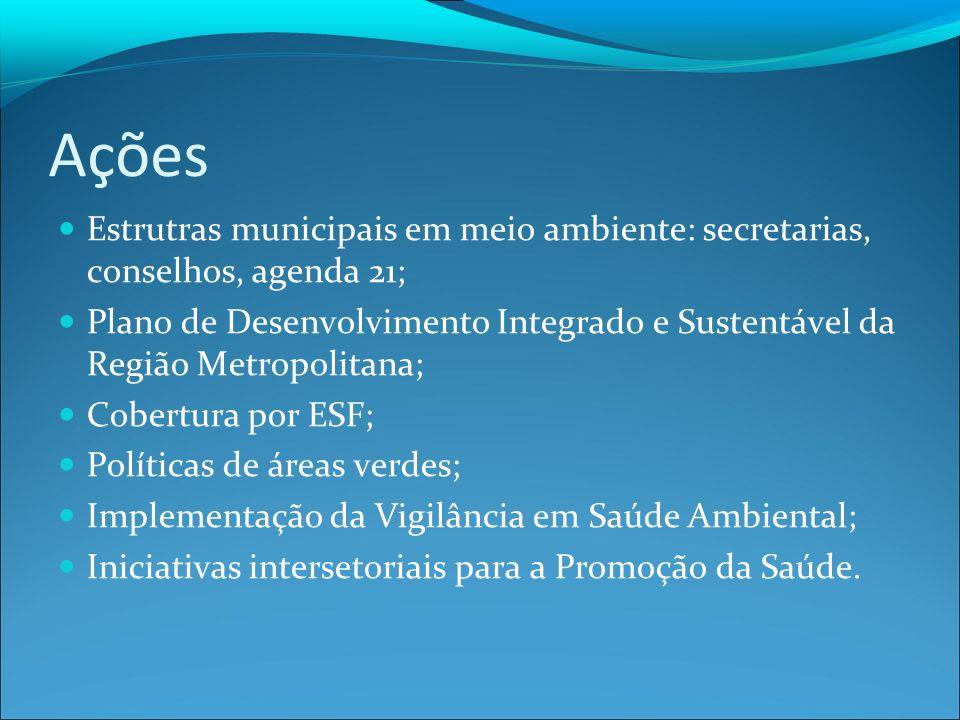 Ações Estrutras municipais em meio ambiente: secretarias, conselhos, agenda 21;