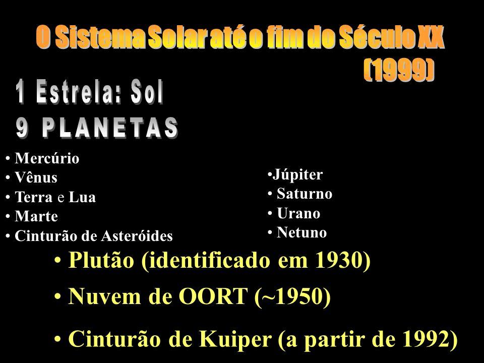 O Sistema Solar até o fim do Século XX