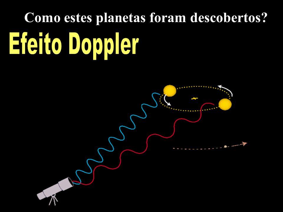 Como estes planetas foram descobertos