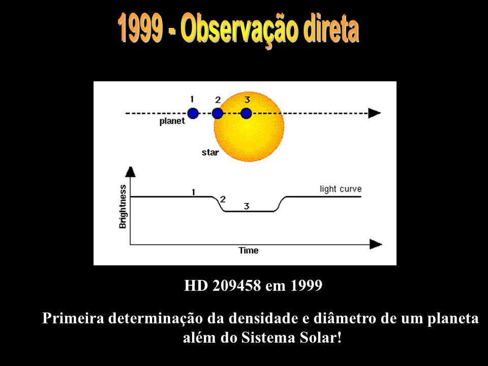 Primeira determinação da densidade e diâmetro de um planeta
