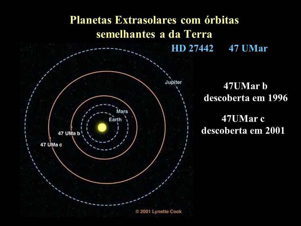 Planetas Extrasolares com órbitas semelhantes a da Terra