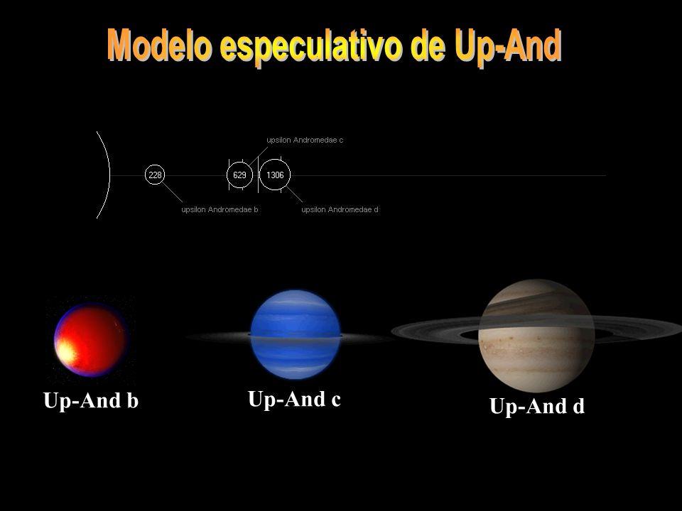 Modelo especulativo de Up-And