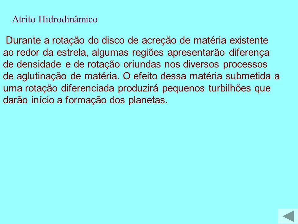 T-Atrito Hidrodinâmico