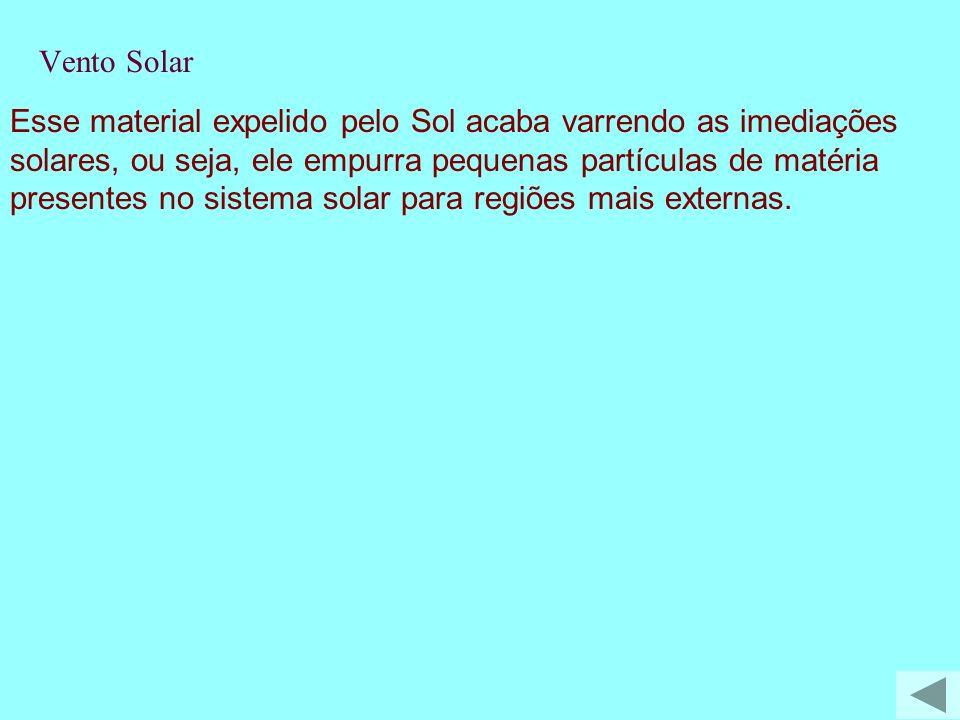 T-Vento Solar