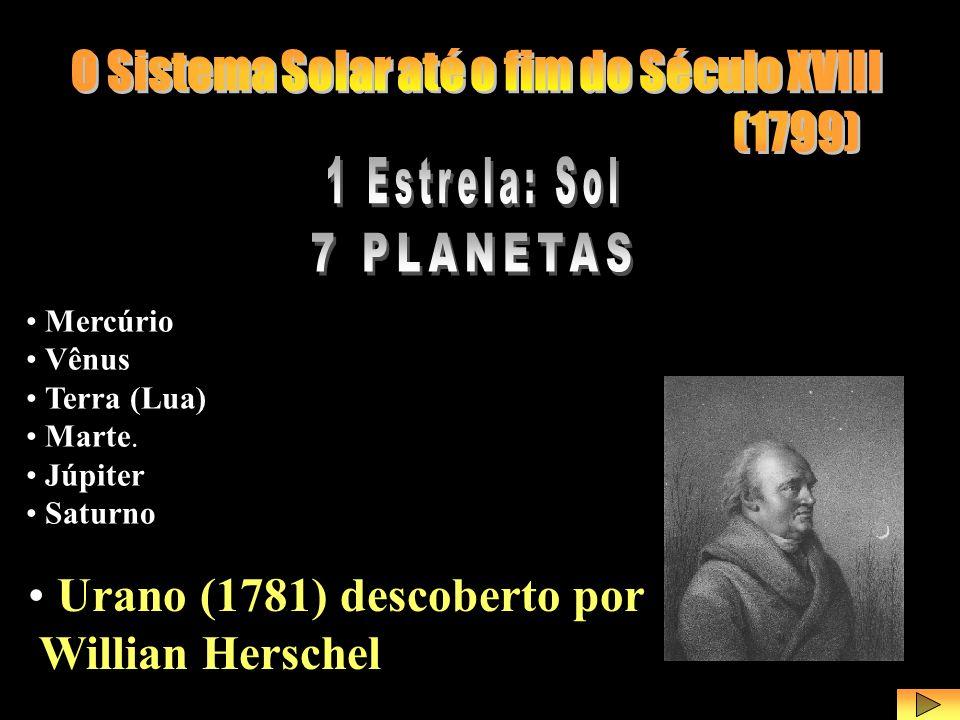 O Sistema Solar até o fim do Século XVIII