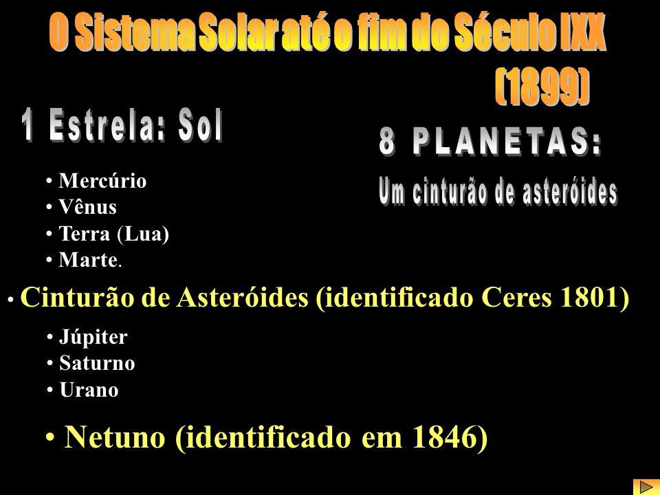 O Sistema Solar até o fim do Século IXX Um cinturão de asteróides