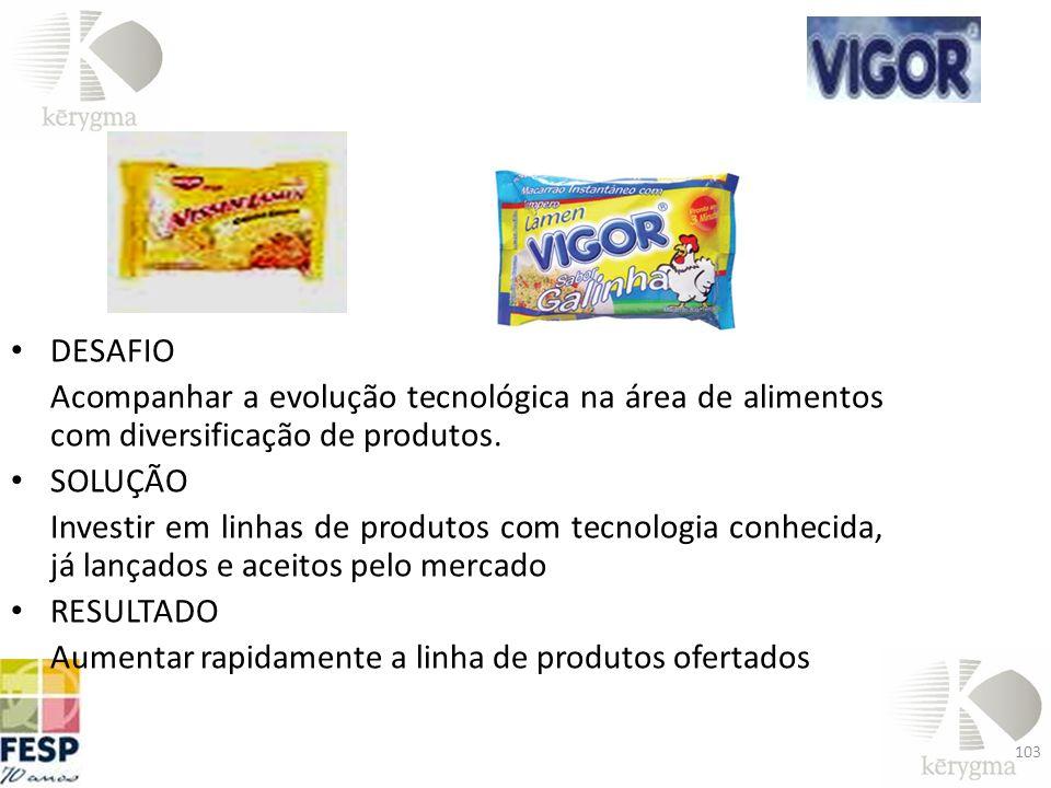 DESAFIO Acompanhar a evolução tecnológica na área de alimentos com diversificação de produtos. SOLUÇÃO.
