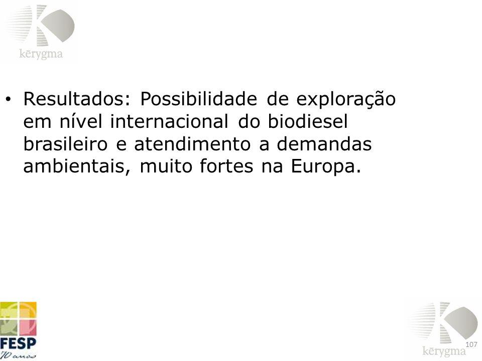 Resultados: Possibilidade de exploração em nível internacional do biodiesel brasileiro e atendimento a demandas ambientais, muito fortes na Europa.