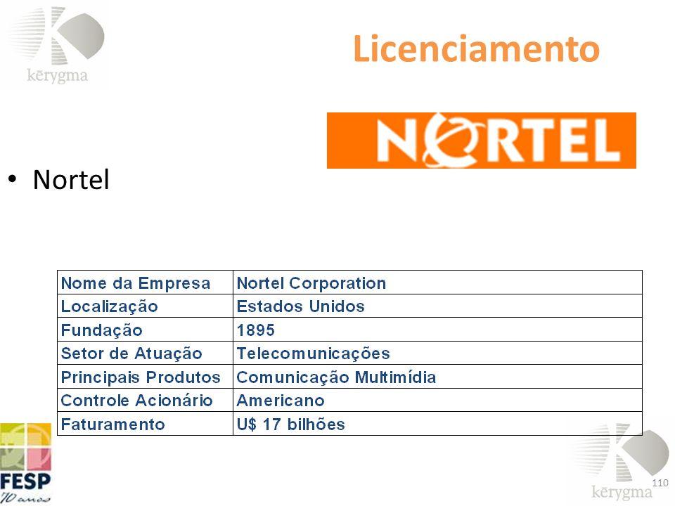 Licenciamento Nortel