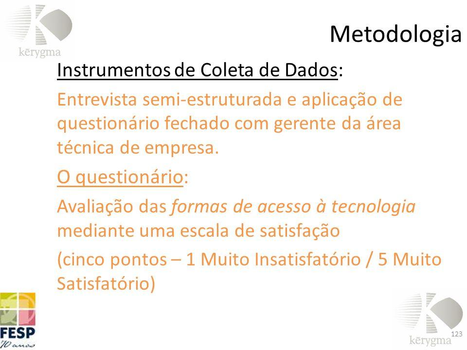 Metodologia Instrumentos de Coleta de Dados: O questionário: