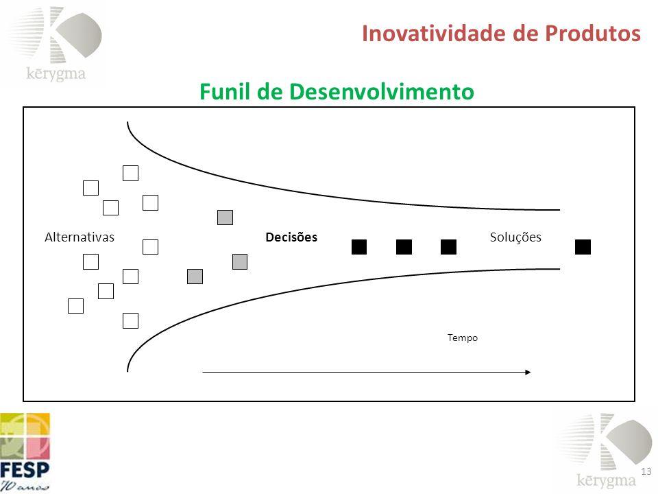 Funil de Desenvolvimento